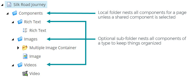 Locally_nested_components